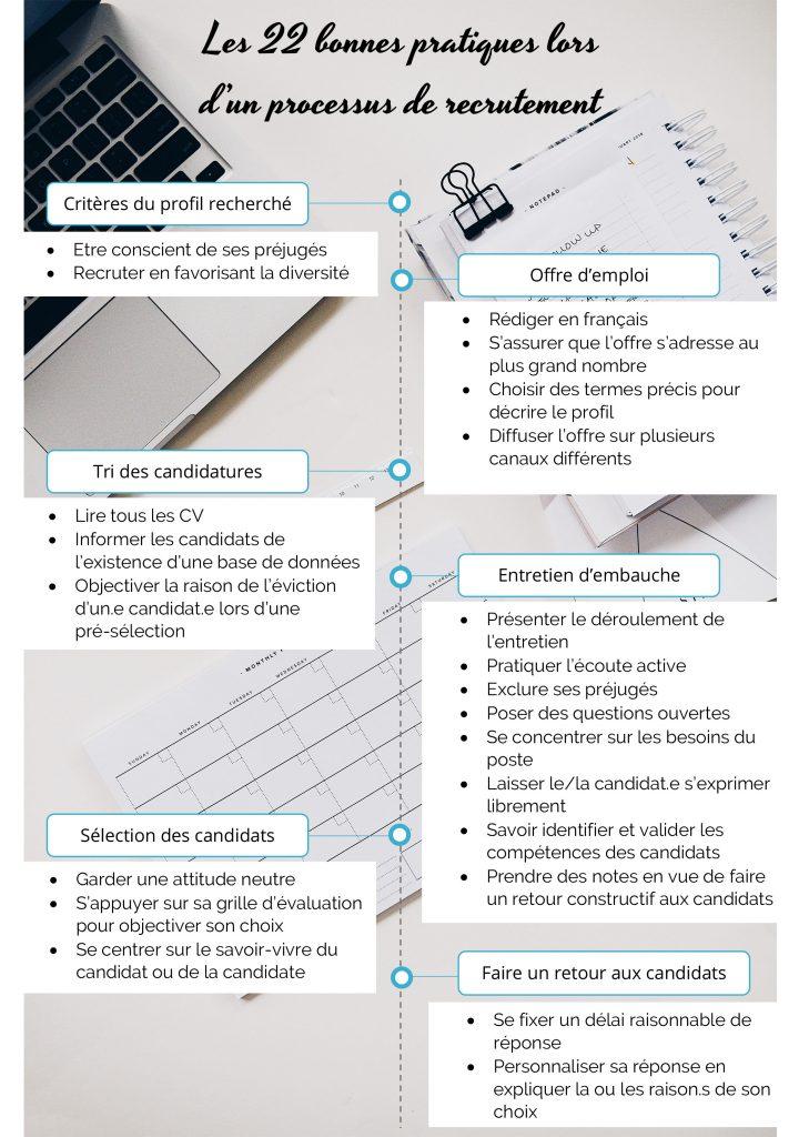 Recrutement-infographie-recruteurs